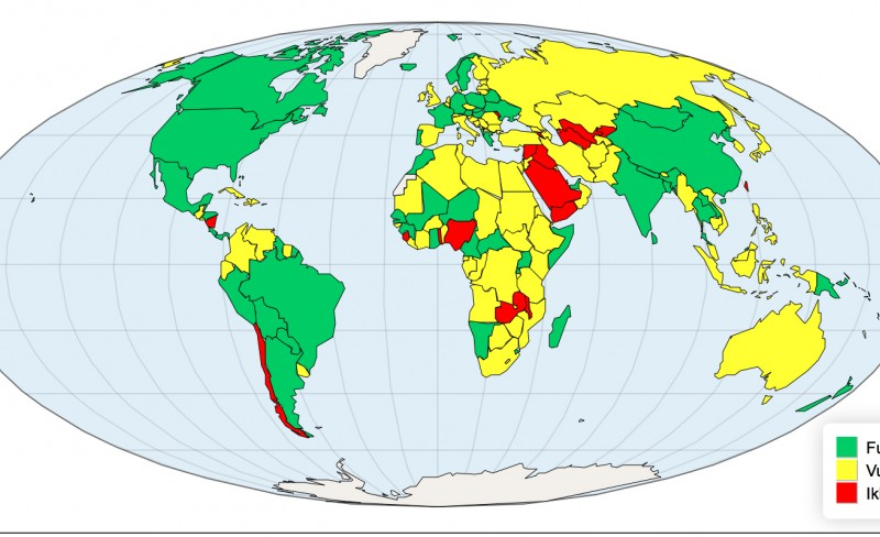 Parisavtalen: Globalis